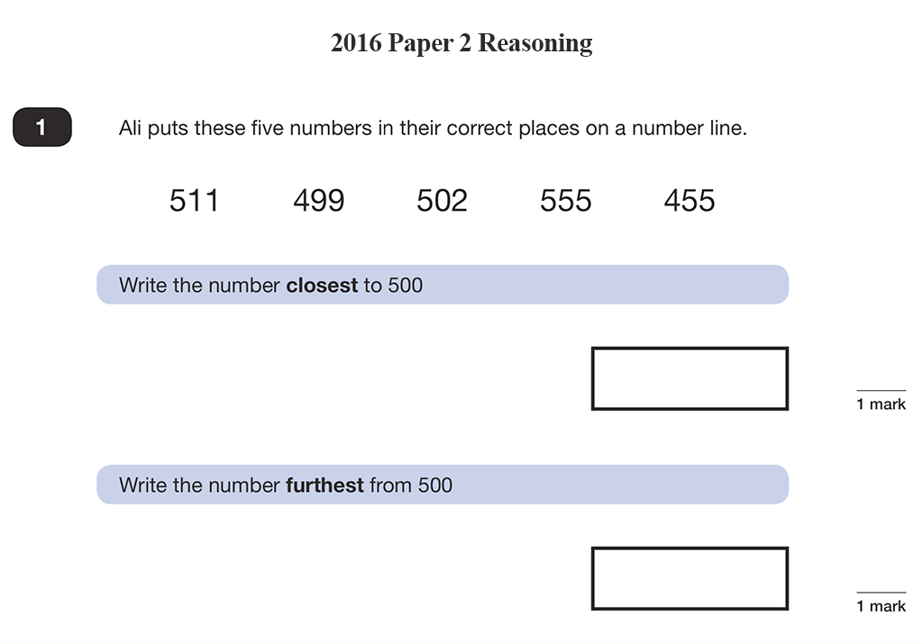 2016 KS2 2 NCAL 1 Number And Place Value Blank